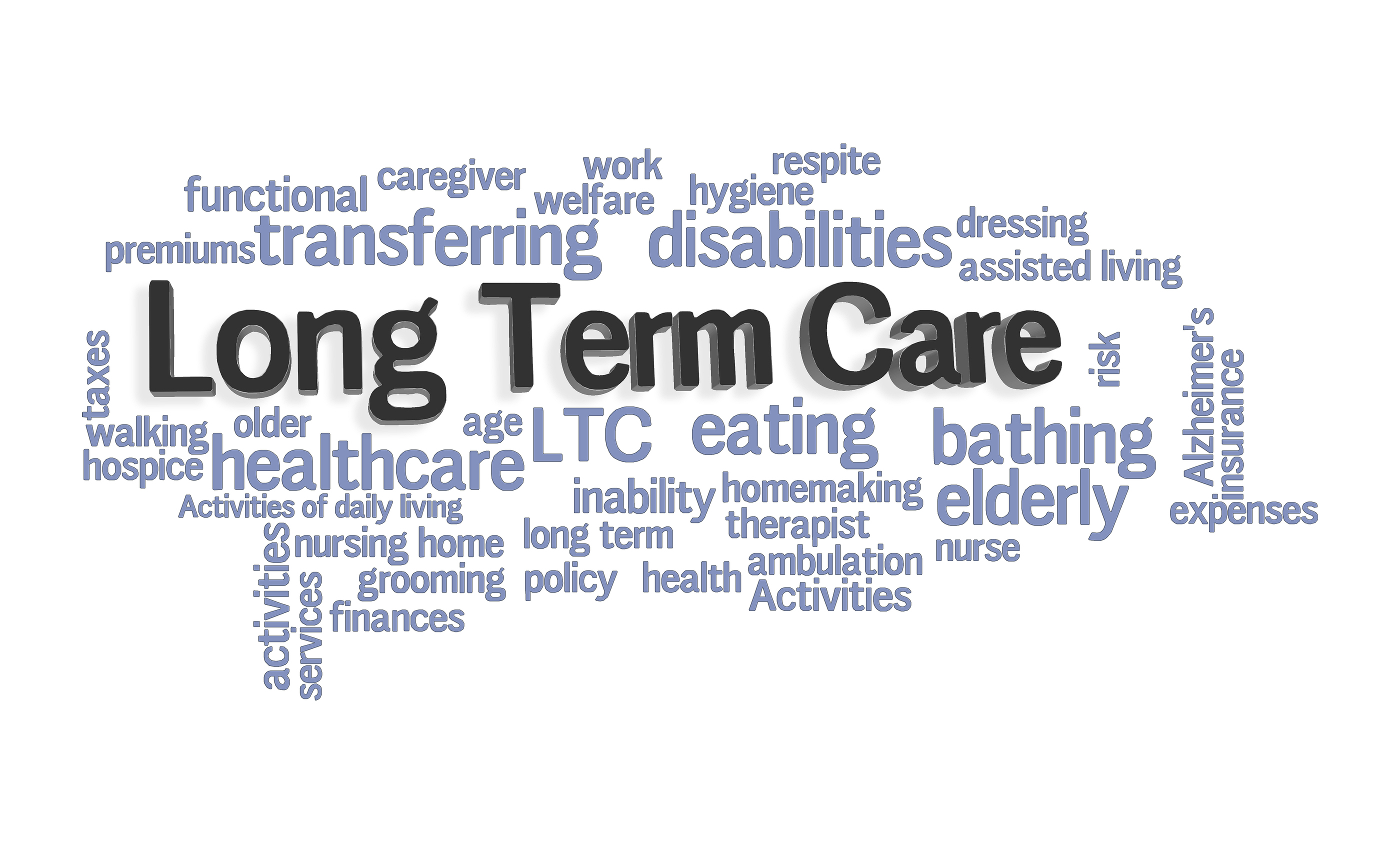How to Compare Low Cost Long Term Care Insurance in Tennessee